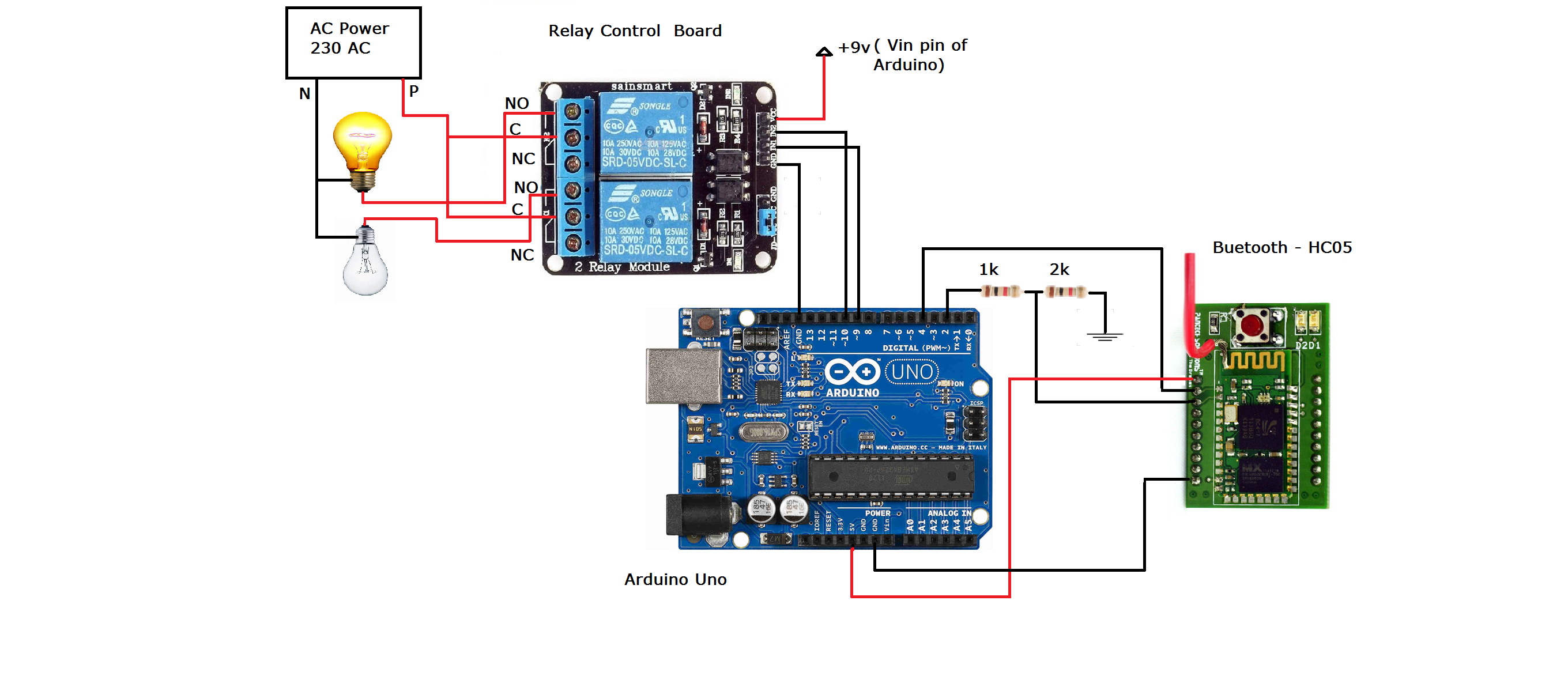 Astounding Arduino Based Home Automation Wiring Cloud Overrenstrafr09Org