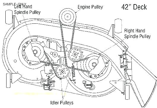 belt diagram d110 fs 5984  belt deck diagram craftsman 42 mower free image about  belt deck diagram craftsman 42 mower