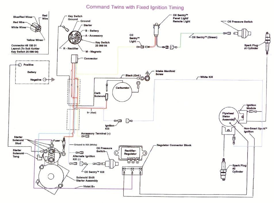 magneto wiring schematic kohler engines zz 4190  wiring schematic kohler engines diagram and parts list  wiring schematic kohler engines diagram