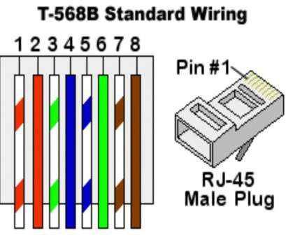 Peachy Cat 5 Cable Wiring Diagram For The Rj45 Jack Brandforesight Co Wiring Cloud Intelaidewilluminateatxorg