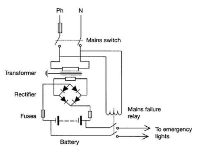 ce7720 emergency wiring diagram furthermore emergency