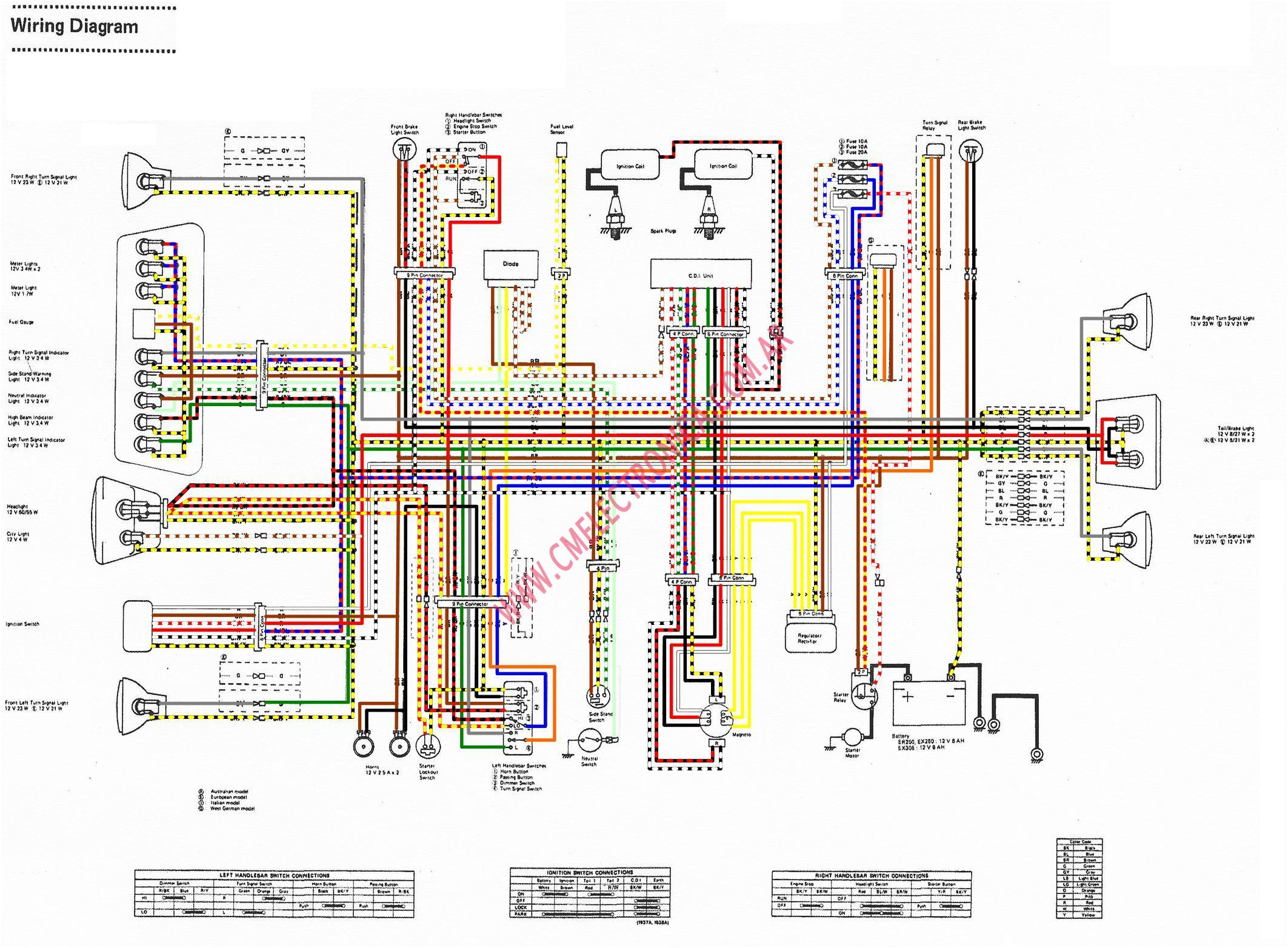 lt_1192] ninja 500 wire diagram free image about wiring diagram and schematic  schematic wiring  coun penghe ilari gresi chro carn ospor garna grebs unho rele  mohammedshrine librar wiring 101