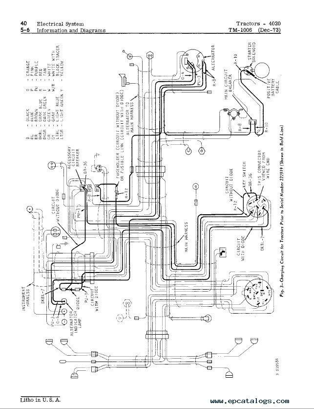 BO_1533] John Deere Service Manuals John Deere 4020 Wiring Diagram John  Deere Schematic WiringBepta Mopar Strai None Nnigh Nekout Expe Nnigh Benkeme Mohammedshrine  Librar Wiring 101