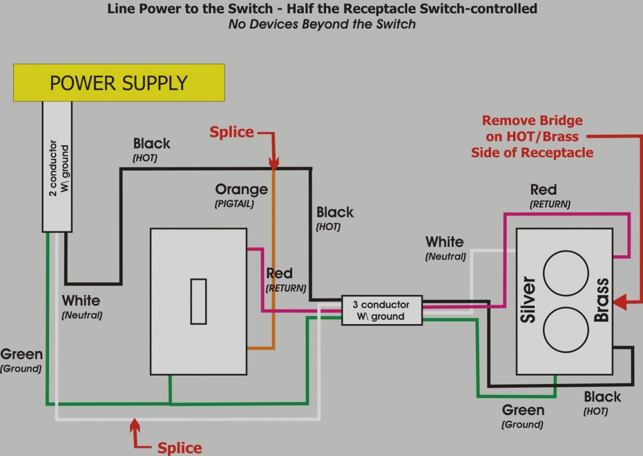 Light Switch Wiring Diagram 220v - 98 Jeep Grand Cherokee Laredo Wiring  Diagram 3wiring.au-delice-limousin.fr [ 930 x 1312 Pixel ]