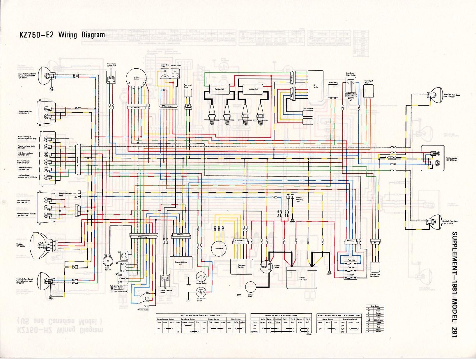 DB_6410] 1986 Honda Rebel Wiring Diagram Likewise Kawasaki Kz750 Twin Wiring  Download DiagramTrofu Dome Mohammedshrine Librar Wiring 101