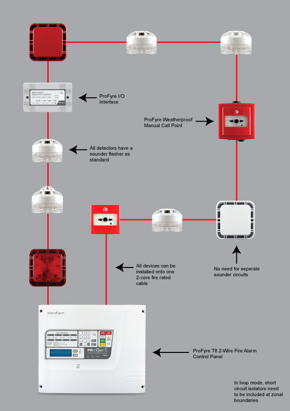 CFP704-2 ALARM 4 ZONE 2 WIRE CONVENTIONAL FIRE ALARM CONTROL PANEL TC442