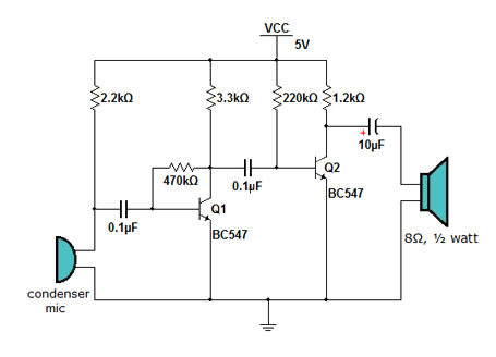 Phenomenal Audio Amplifiers With Two Transistor And Its Applications Wiring Cloud Vieworaidewilluminateatxorg