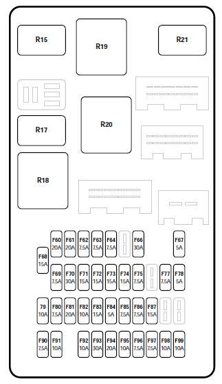 Remarkable Jaguar Fuse Box X Type Wiring Diagram Database Wiring Cloud Ostrrenstrafr09Org