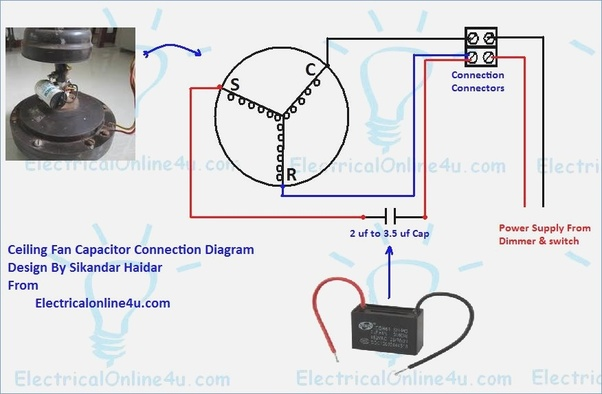 Pleasant How To Connect My Old Table Fan Motor Directly To Power Plug It Has Wiring Cloud Genionhyedimohammedshrineorg