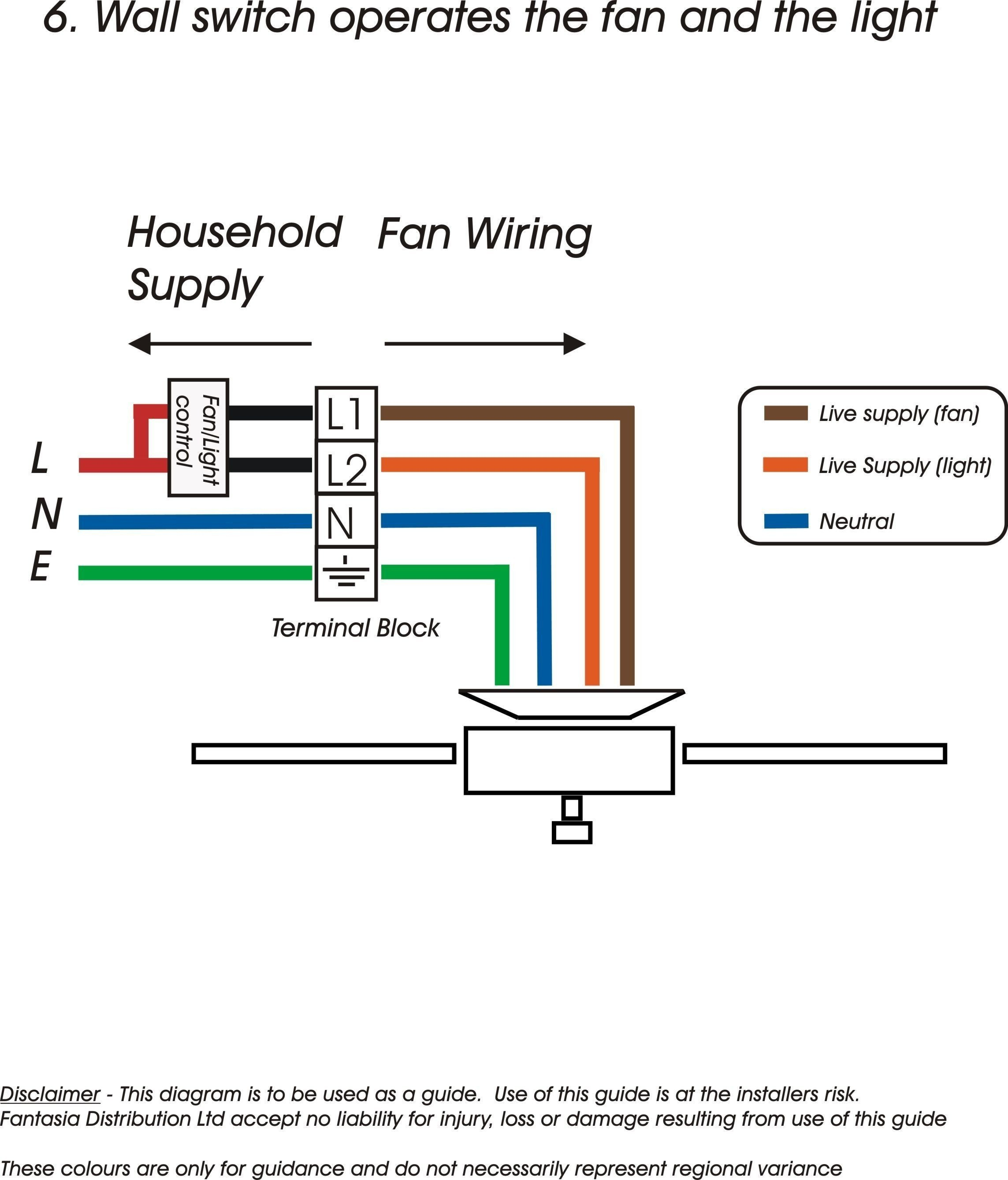 NW_5071] Taurus Electric Fan Wiring Color Code Free Download Wiring Diagram  Download Diagram