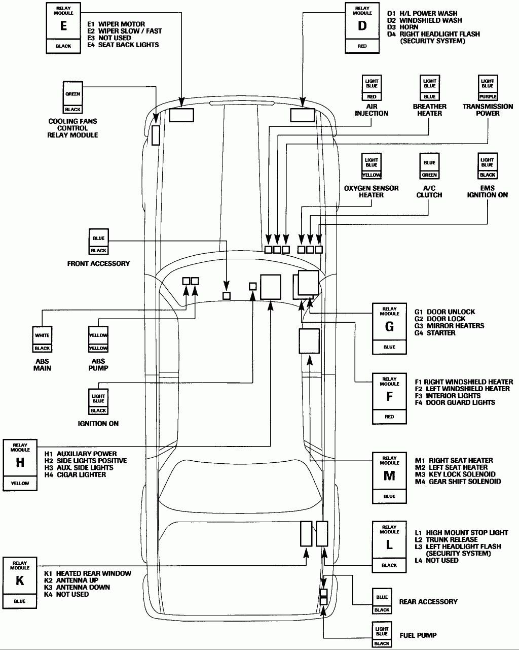 Wondrous 2002 Jaguar S Type Fuse Box Diagram Basic Electronics Wiring Diagram Wiring Cloud Ostrrenstrafr09Org