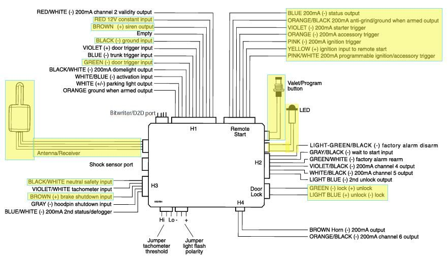 Enjoyable Viper 5301 Wiring Diagram Wiring Diagram Database Wiring Cloud Hemtegremohammedshrineorg