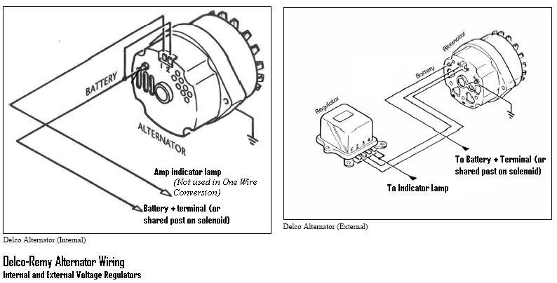 XF_4349] 3 Wire Delco Alternator Wiring Diagram Tach Wire Free DiagramHete Tivexi Mohammedshrine Librar Wiring 101