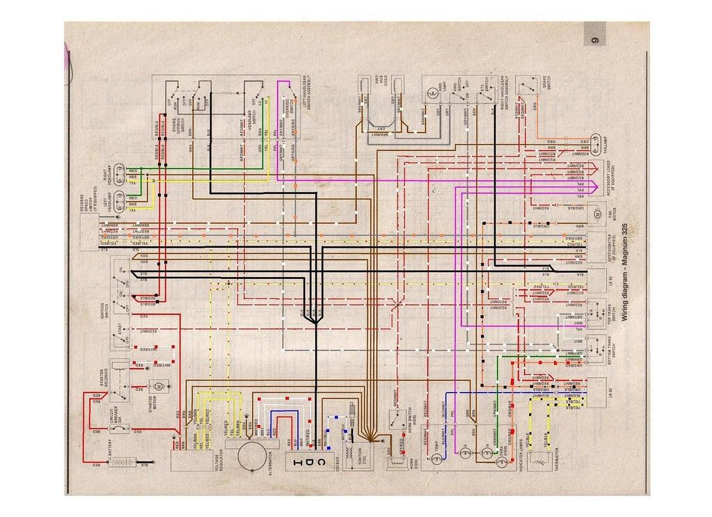 gy_2000] 2000 polaris magnum 325 wiring diagram download diagram polaris magnum 425 wiring diagram  unnu ommit egre wigeg mohammedshrine librar wiring 101