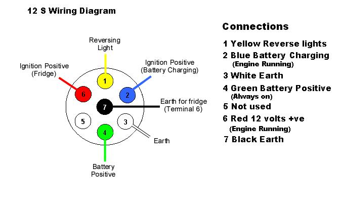 Te 7363  Pm 12n Socket Diagram 12s Socket Diagram Trailer Wiring Diagram Wiring Diagram