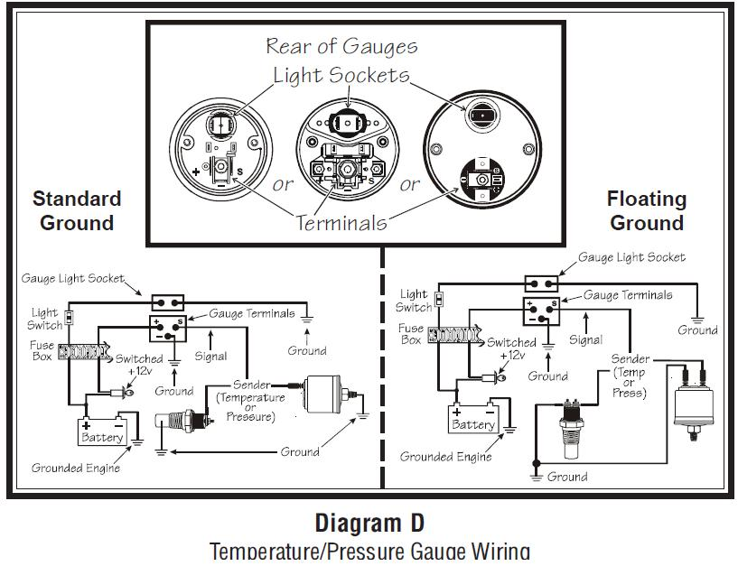 nv5510 wiring diagram rpm vdo gauges free diagram