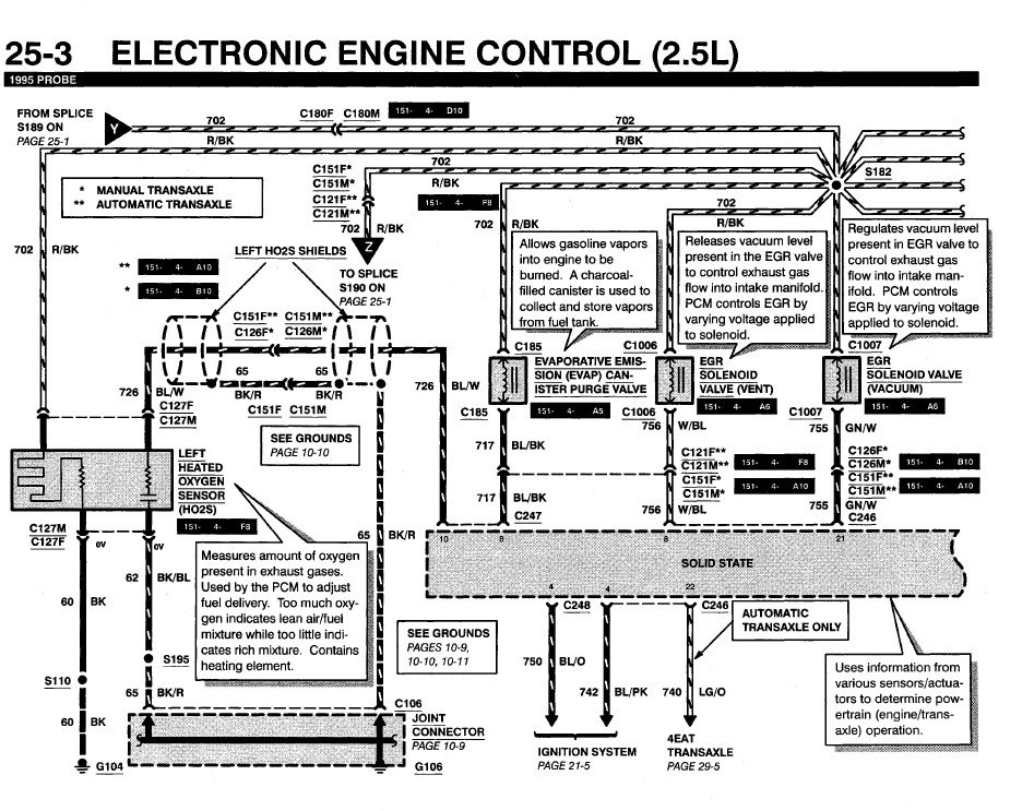 [SCHEMATICS_48IU]  XO_5918] Ford Probe Wiring Diagrams Wiring Diagram   Wire Schematics 1991 Ford Probe      Spoat Jebrp Proe Hendil Mohammedshrine Librar Wiring 101