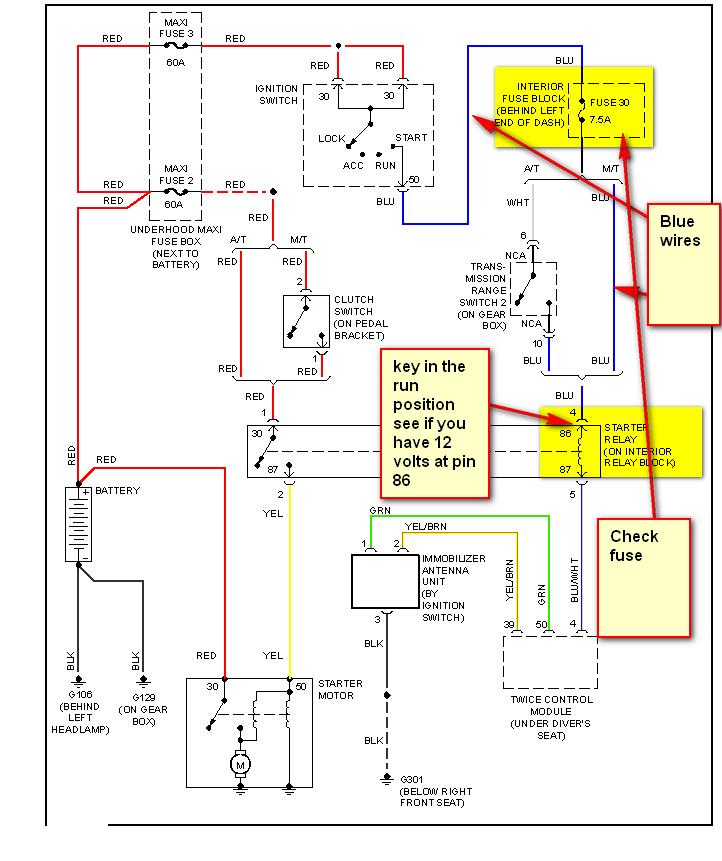AM_0024] 1999 Saab Fuse Diagram Wiring Diagram