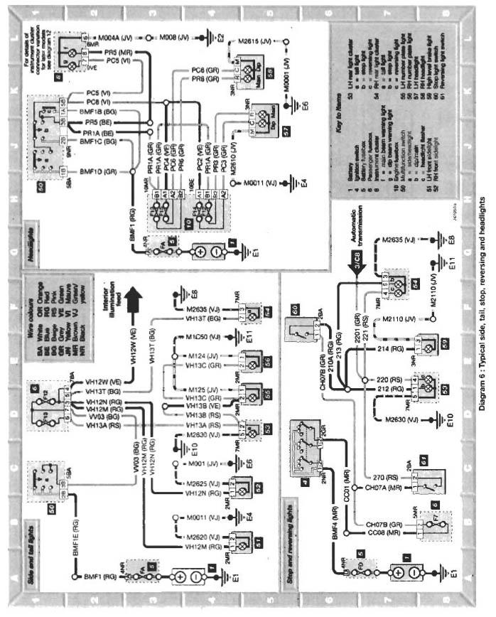 Magnificent Citroen Wiring Schematics Basic Electronics Wiring Diagram Wiring Cloud Genionhyedimohammedshrineorg