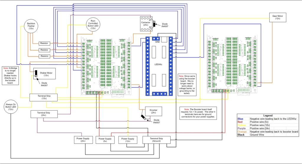 vo_3747] pinball wiring diagrams  perm leona mohammedshrine librar wiring 101