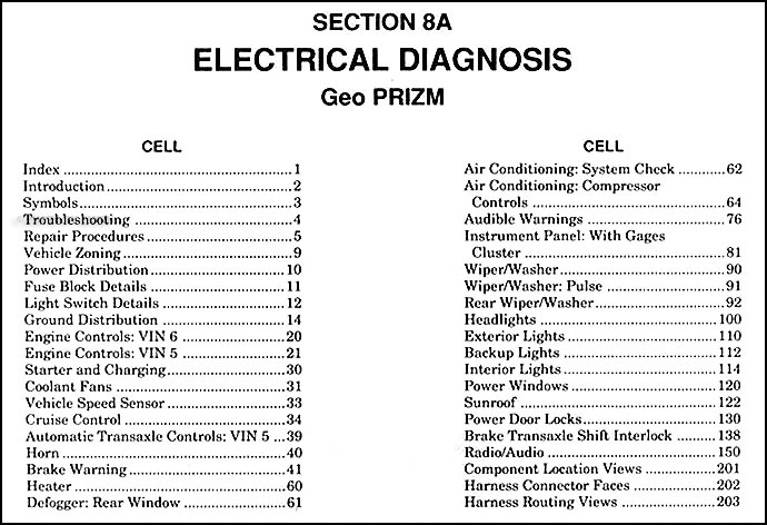 95 geo metro fuse box - kuiyt.gain.seblock.de  wiring schematic diagram and worksheet resources