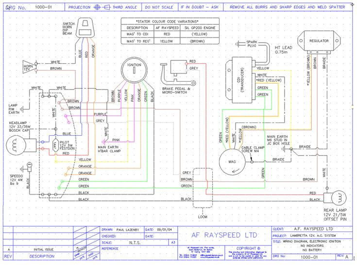 Apache Wiring Diagram 2002 Honda Civic Wiring Diagram Headlights Sonycdx Wirings Au Delice Limousin Fr