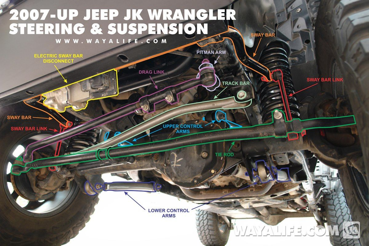 Prime Jeep Wrangler Front End Diagram Just Empty Every Pocket Jeep Wiring Cloud Rdonaheevemohammedshrineorg