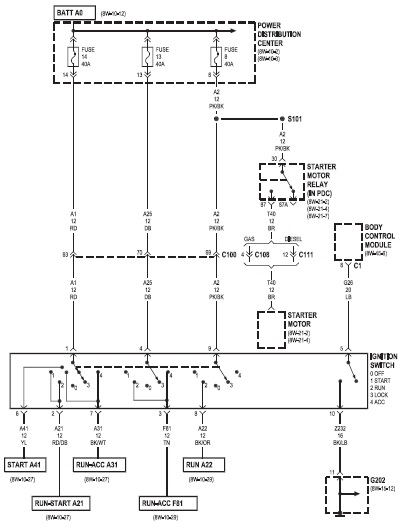 [XOTG_4463]  DZ_9748] Jeep Liberty Wiring Diagram 2003 Jeep Liberty Wiring Diagram 2005 Wiring  Diagram   Jeep Wiring Diagrams 03      Feren Bachi Oxyt Heeve Mohammedshrine Librar Wiring 101