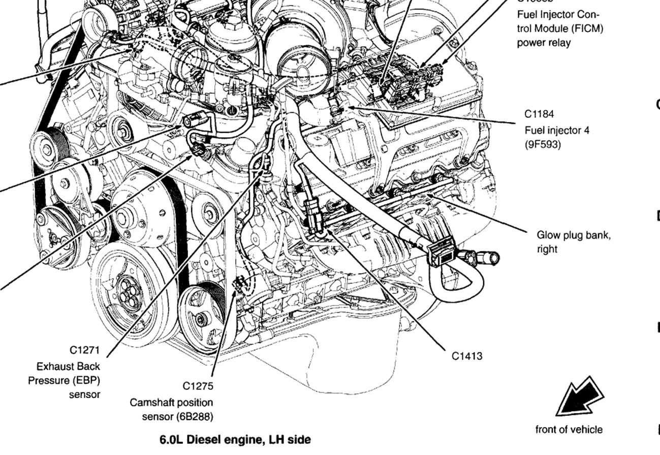 1999 ford f 250 fuel diagram ford f 350 6 0l engine diagram wiring diagram data  ford f 350 6 0l engine diagram wiring