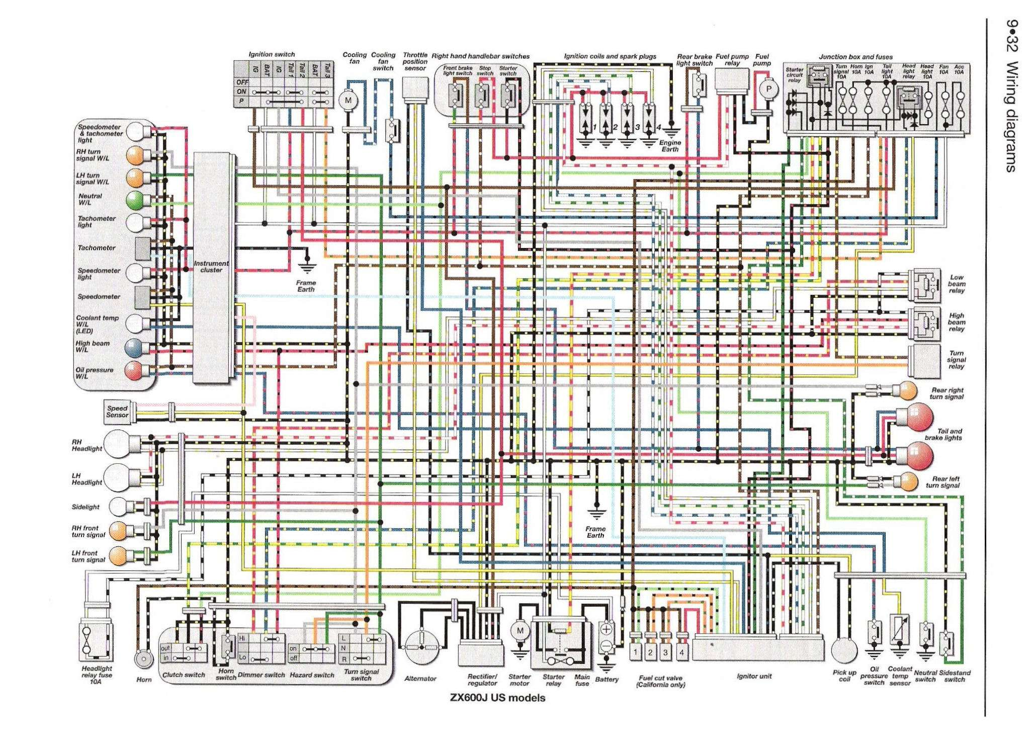 Km 9624 Wiring Diagram On 05 Zx10r Download Diagram