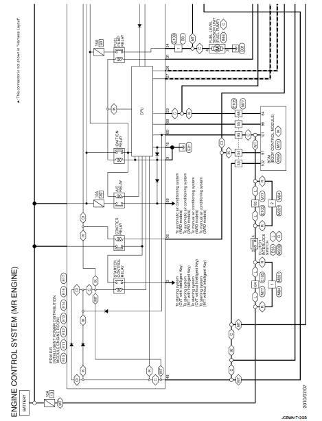 Terrific Wiring Diagram Engine Control System Mr16Ddt Nissan Juke Service Wiring Cloud Hemtegremohammedshrineorg