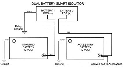 Swell Amazon Com Jaycorp Dual Battery Isolation Kit With 140A Smart Wiring Cloud Hemtegremohammedshrineorg
