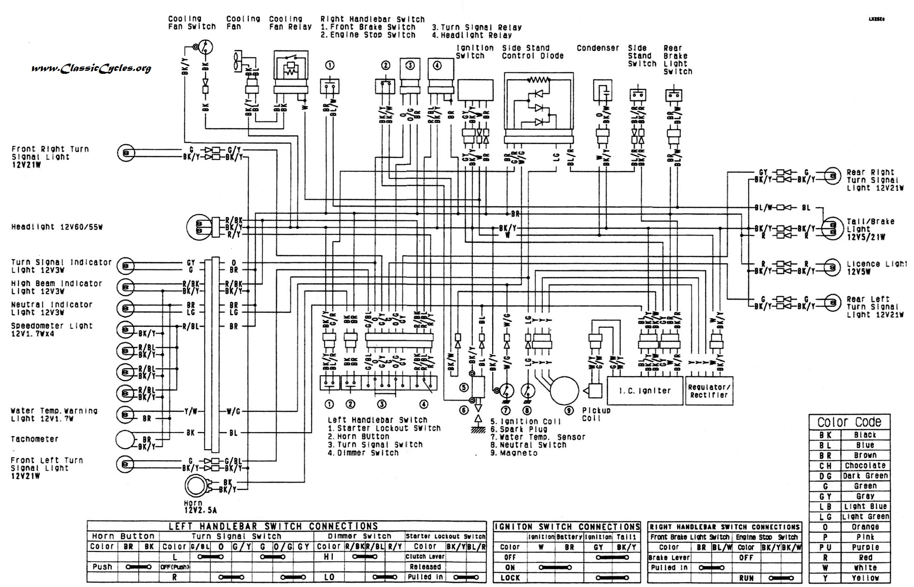 Fine Klx 650 Wiring Diagram Wiring Diagram Wiring Cloud Rineaidewilluminateatxorg