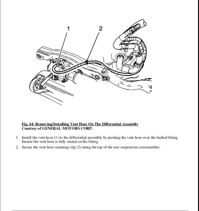 Magnificent 2002 Saturn Vue Service Repair Manual Wiring Cloud Faunaidewilluminateatxorg