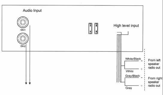 Terrific How To Guides Amplifier Wiring Diagrams For Power And Speakers Wiring Cloud Waroletkolfr09Org