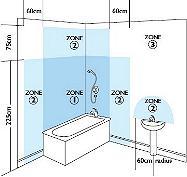 Mc 1733 Wiring Zones In Bathrooms Wiring Diagram
