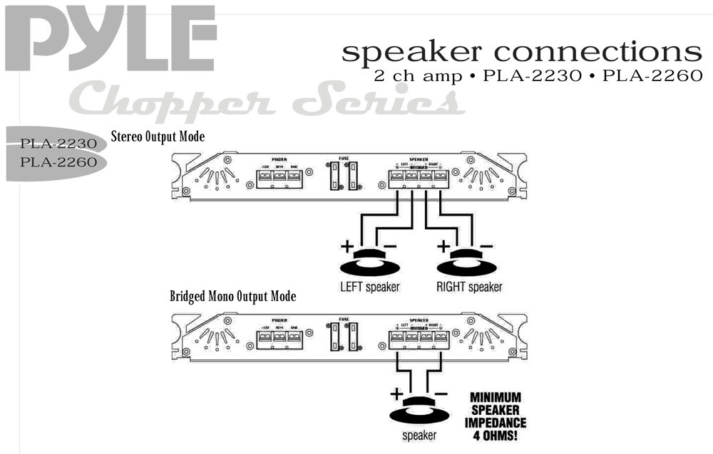 Terrific Pyle Pla2260 Marine And Waterproof Vehicle Amplifiers On The Wiring Cloud Timewinrebemohammedshrineorg