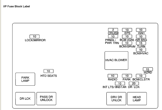EA_0847] Chevy Equinox Fuse Box Schematic WiringDylit Crove Sapre Icism Hete Ginia Redne Exmet Mohammedshrine Librar Wiring  101