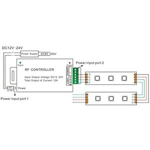 Super Custom Wiring Diagram Design Visualchillout Wiring Cloud Cranvenetmohammedshrineorg