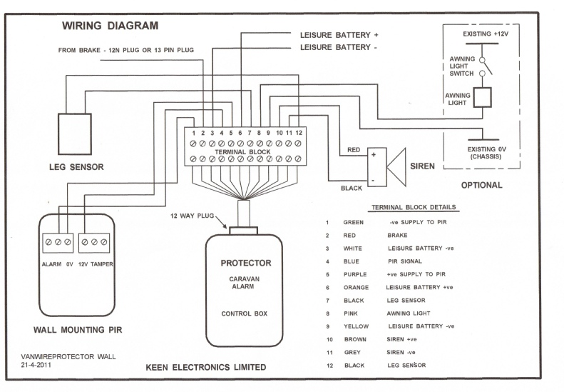 cw3882 wiring diagram for caravan electrics free diagram