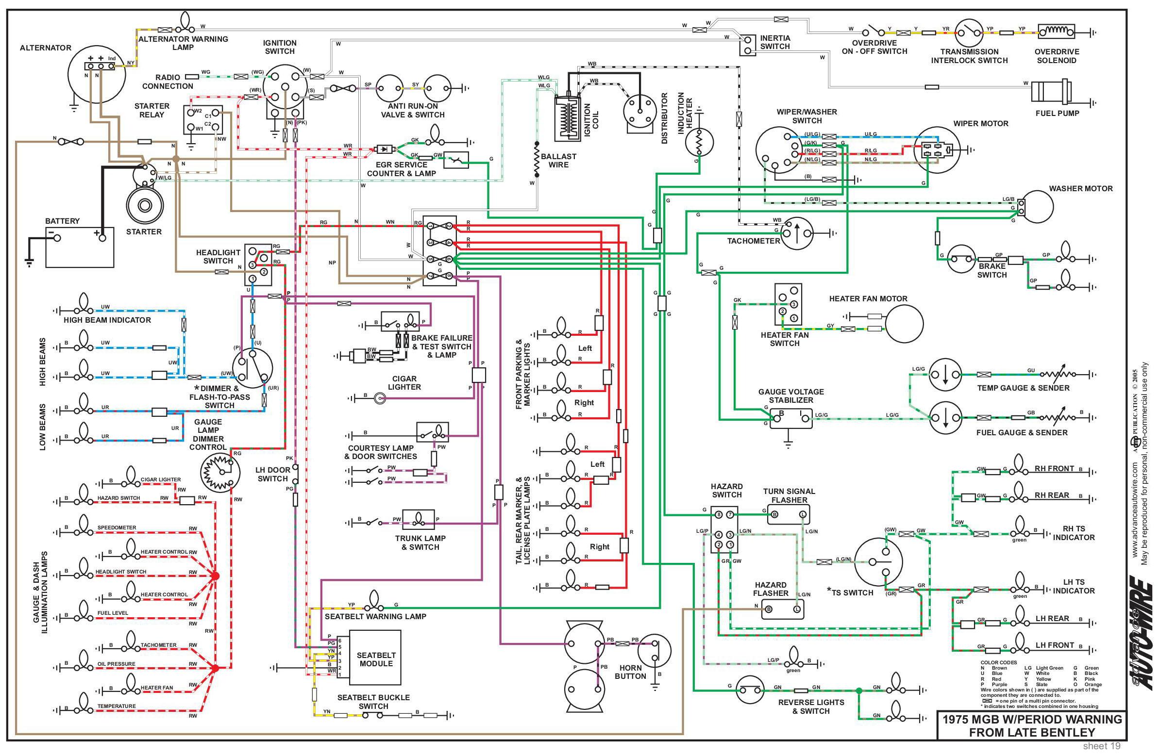 1973 mg mgb wiring diagram schematic ll 5721  mgb starter wiring diagram moreover chevy mini starter  mgb starter wiring diagram moreover