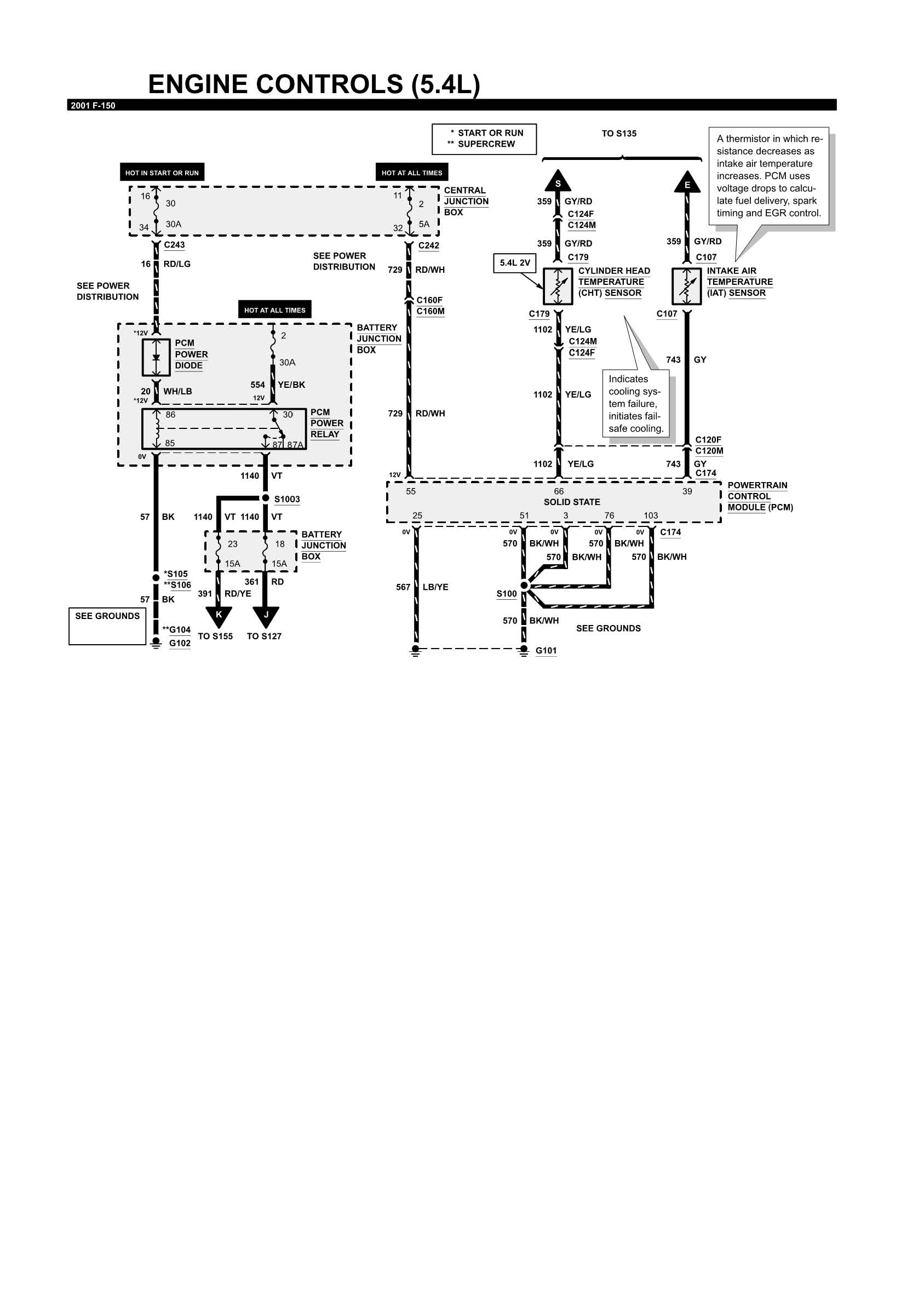 Admirable 06 F150 Pats Wiring Diagram Wiring Diagram Database Wiring Cloud Hemtshollocom