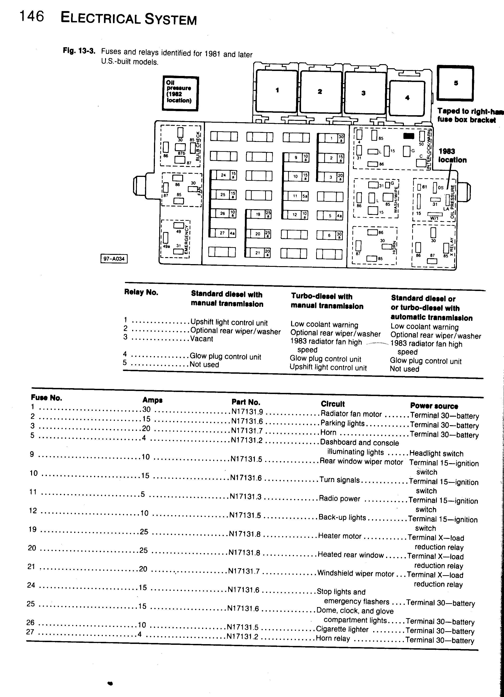 Brilliant 1970 Vw Fuse Box Diagram Wiring Diagram Directory Wiring Cloud Icalpermsplehendilmohammedshrineorg