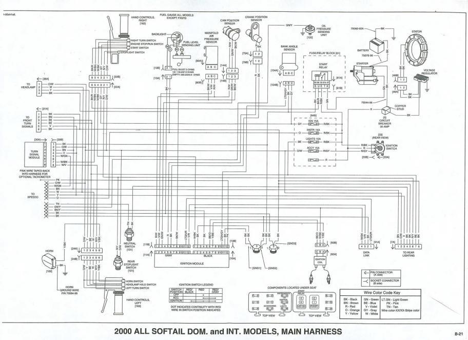 2000 harley softail wiring diagram - 2002 altima fuse box diagram for wiring  diagram schematics  wiring diagram schematics