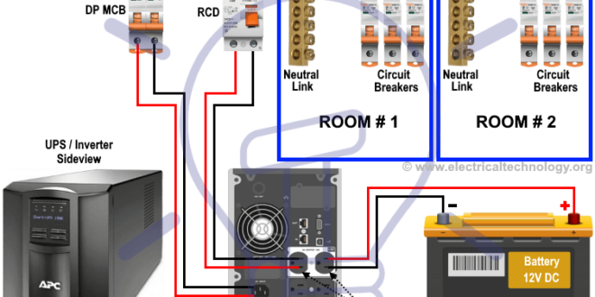 Inverter Wiring Diagram Motorhome