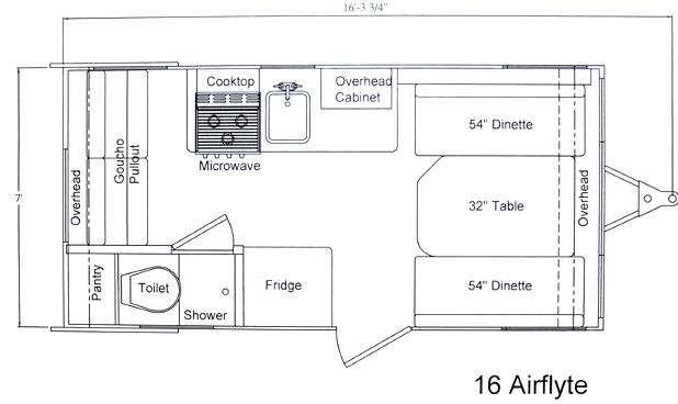 Outstanding Shasta Trailer Wiring Harness Airflte Wiring Diagram Ebook Wiring Cloud Licukshollocom