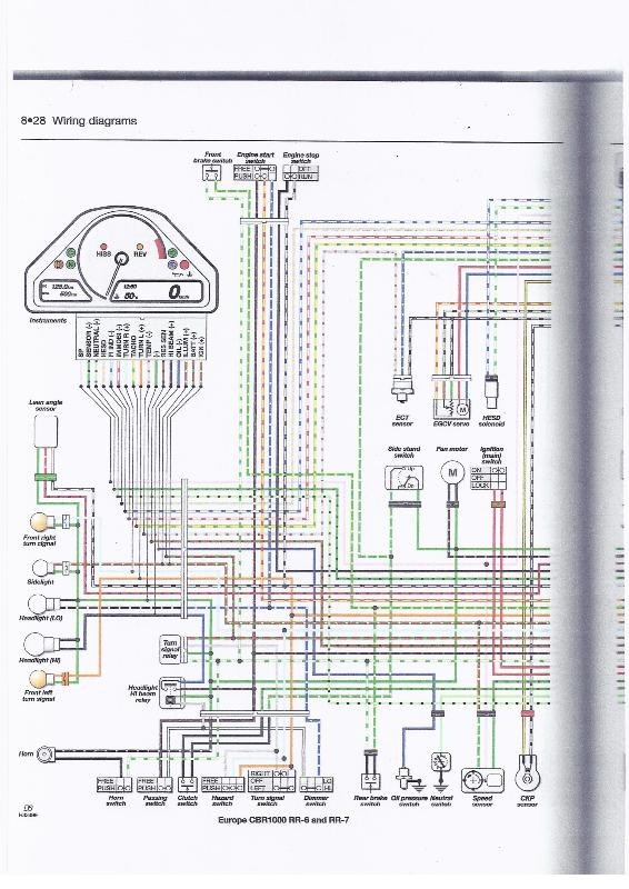 DIAGRAM] Honda Cbr 1000 Wiring Diagram - 1967 Dodge Dart Wiring Diagram  Schematic List harbor.mon1erinstrument.frmon1erinstrument.fr