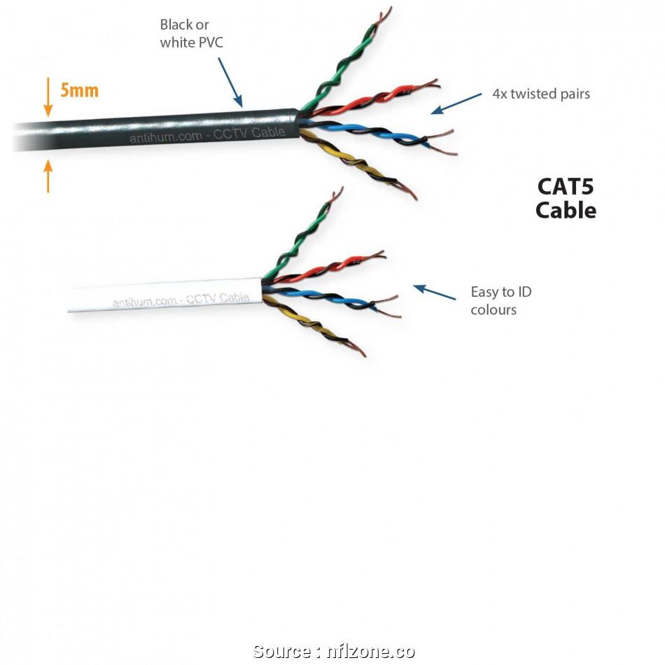 cat5 cctv wiring diagram
