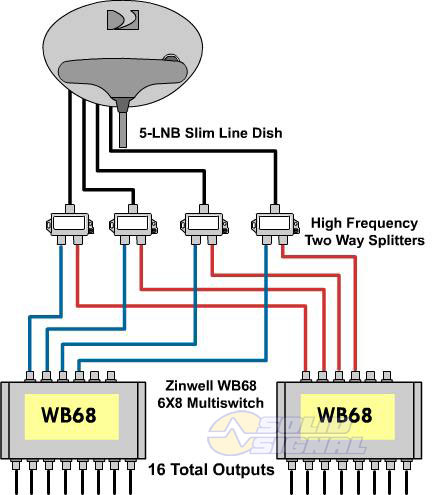 Swm 16 Wiring Diagram from static-assets.imageservice.cloud