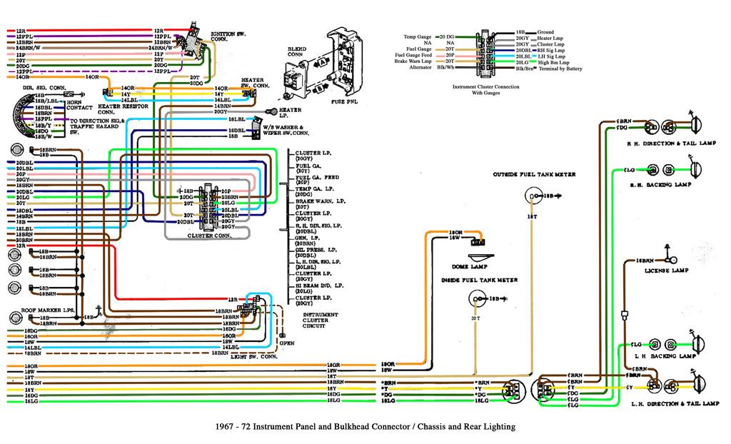Incredible 92 Chevy Wiring Diagram Basic Electronics Wiring Diagram Wiring Cloud Xempagosophoxytasticioscodnessplanboapumohammedshrineorg